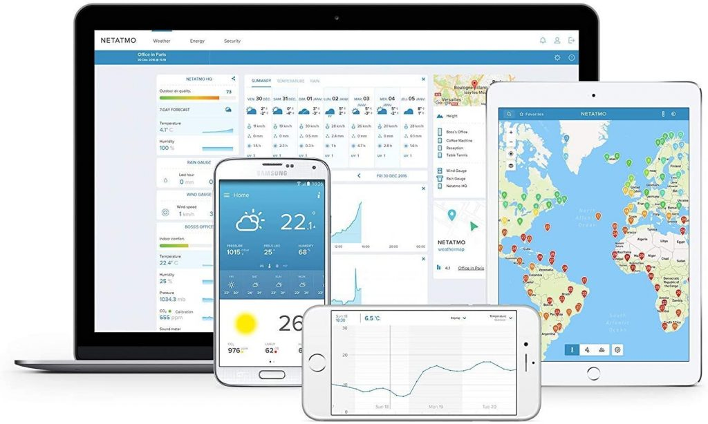 Connected Weather Station NETAMO