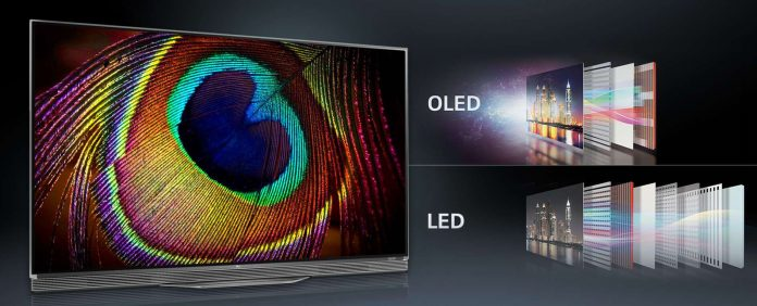Difference between OLED and LED TVs. ©LG
